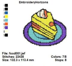 Food crossstitch collection